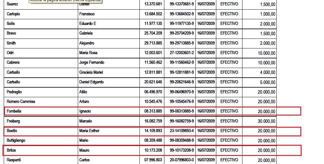Rendición de gastos campaña PJ 2009, aparecen Fombella junto a otras constructoras como Mauro Britos Boetto