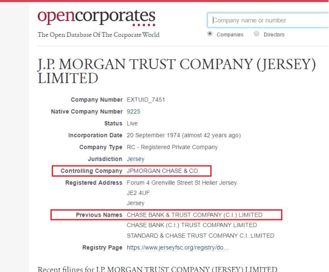 JP Morgan 2