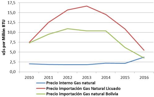 el-megatarifazo-del-gas-natural-es-la-consecuencia-del-arreglo-con-los-buitres-docx15