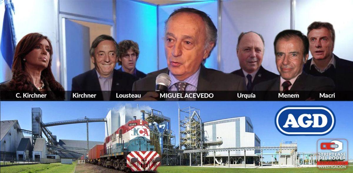 Miguel Acevedo, el nuevo presidente de la UIA y sus empresas offshore
