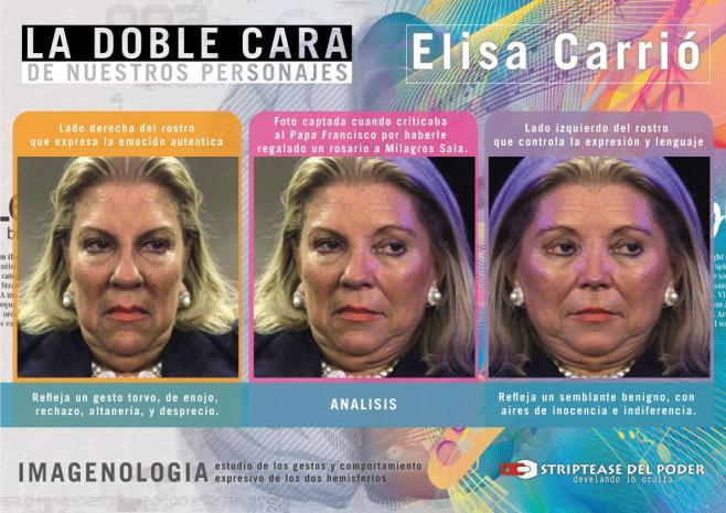 Fake news, Elisa Carrio