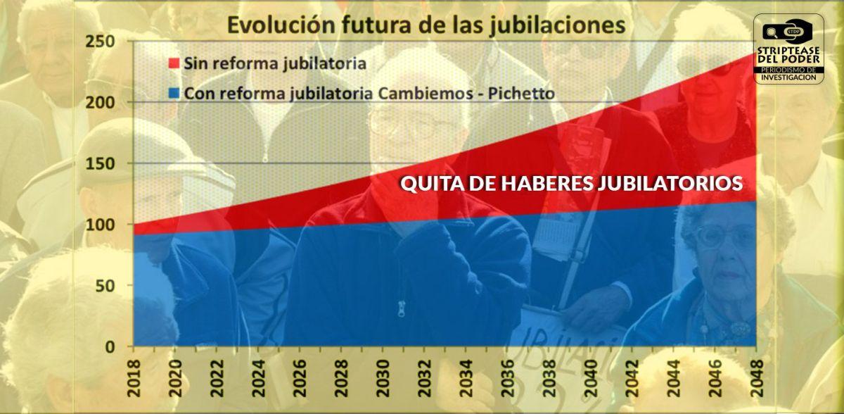 Reforma previsional: en 30 años los haberes se reducirán a la mitad y en un año caerán un 10 %