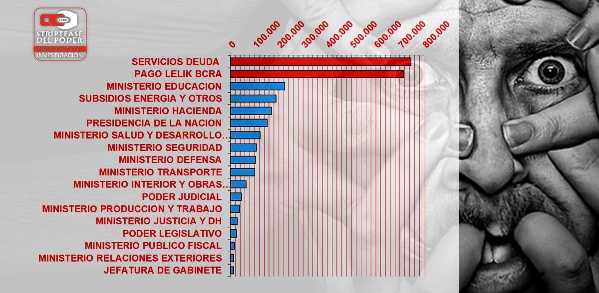 desmesura financiera, Macri, Gobierno, LELIQ, Banco Central, Seguridad Social, Deuda Externa, Economía, Gobierno Nacional