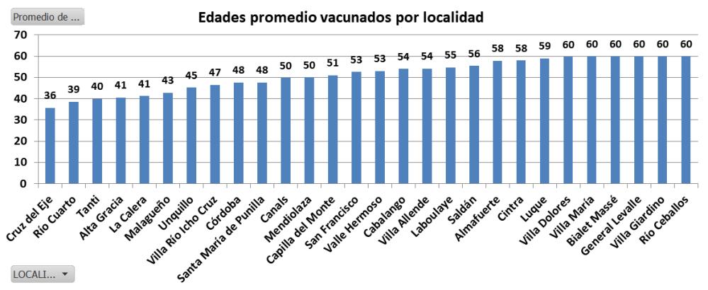 Manuel Calvo, Vacunados VIP, cordobesismo,