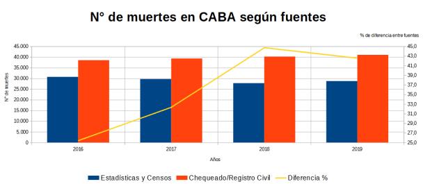 CABA, Fernán Quirós, pandemia, tasa mortalidad, Covid