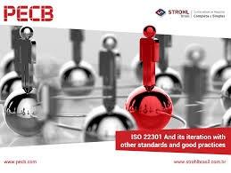 As iterações da ISO 22301 com sistemas de gestão