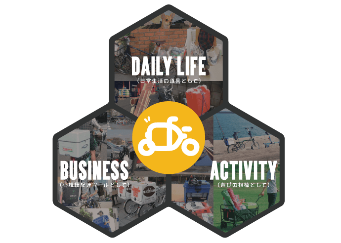 ビジネス、日常生活、アクティビティなど、多様なシーンにカーゴバイクSTROKE。