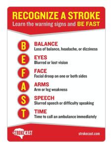 Stroke symptom graphic