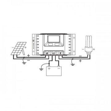 Offgridtec Solaranlage 200W/12V, Komplett-Set
