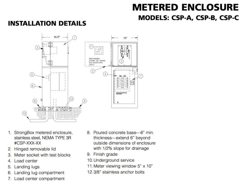 medium resolution of the encl sure shall comply with euserc electrical standards and current nec codes the enclosure shall be rated nema type 3r rain proof and be listed by