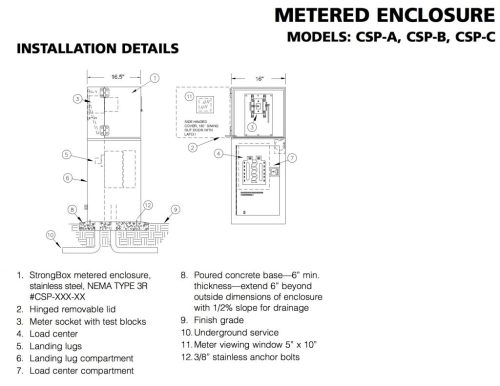 small resolution of the encl sure shall comply with euserc electrical standards and current nec codes the enclosure shall be rated nema type 3r rain proof and be listed by