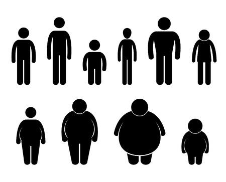 various body types