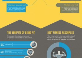 Infographic Strong Fit Beautiful