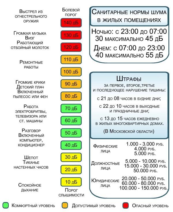 Электронная очередь в детский сад красноярск