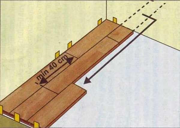 Η ελάχιστη απόσταση μεταξύ των ραφών στις γειτονικές σειρές είναι 40 cm