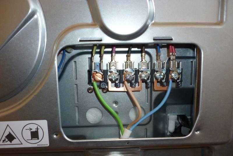 Sieťový kábel daného typu môže byť pripojený pomocou: Po správnom umiestnení vodičov vo vnútri konektora musí byť puzdro z PVC umiestnené vo vnútri krytu konektora.