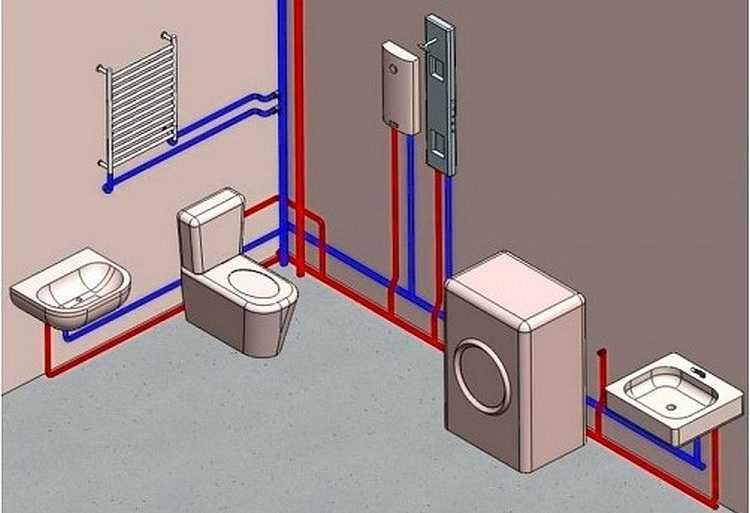 Водопроводни инсталации – изграждане и ремонт