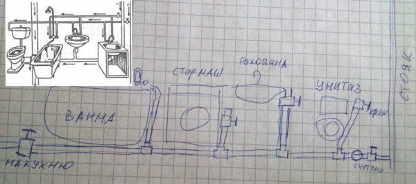 Un exemplu de sistem de alimentare cu apă pe țevile metalice-plastic