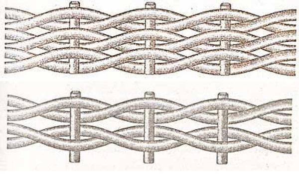 チューブの開始レイアウトを変更し、外観パターンで別のものを入手します