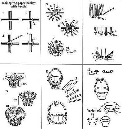 単純なバスケット。これは新聞チューブから織りを模索するのに最適なオプションです。