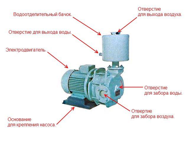 Dispositif de pompe à vide