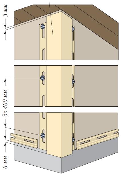 紧固壁板的外角轮廓