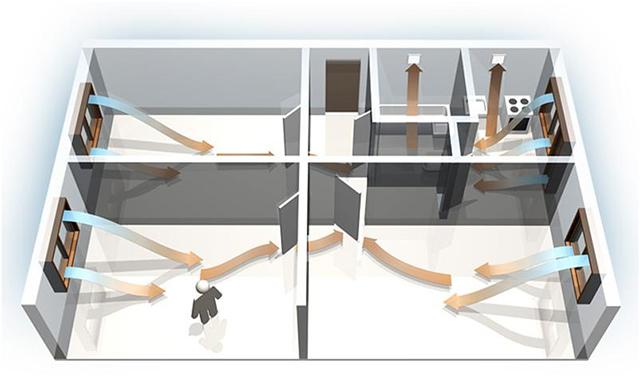 Intercambio de aire natural en casas inerciales.