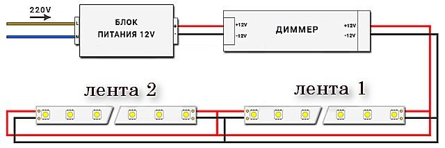 Diagram över tvåvägsanslutning av LED-remsor till ett 220 V-nätverk via en strömförsörjning och en dimmer.