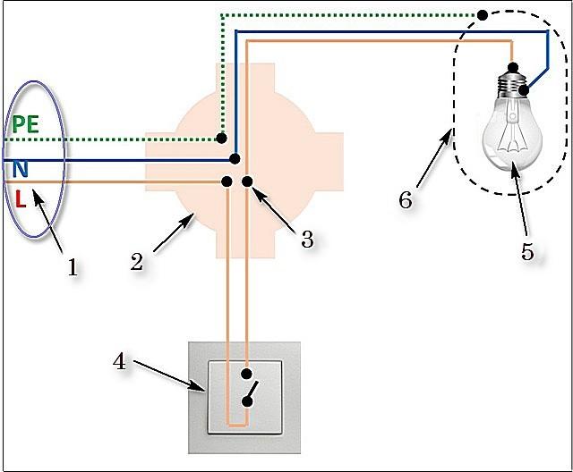 Aydınlatma cihazının her zamanki tek blok anahtarından elektrik değiştirme şeması