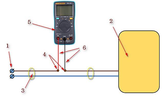 Принципиальная схема замера силы тока в цепи подключенного бытового прибора