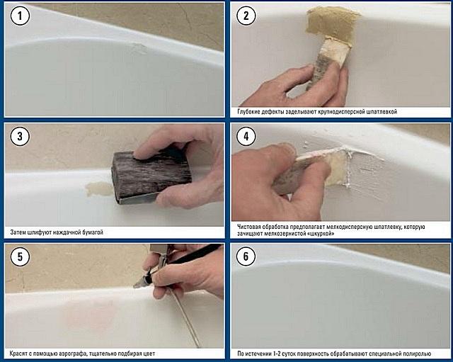 Процесс ремонта акриловой ванны с применением шпатлёвки.