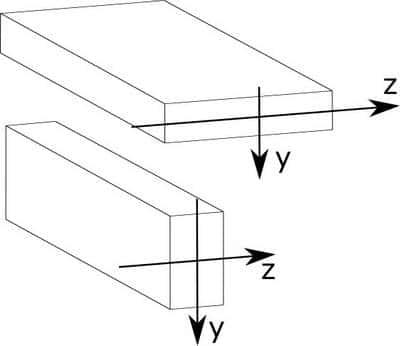 балки прямоугольного сечения для понимания, что ммоменты инерции разные и прогибы разные