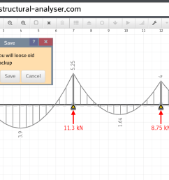 simple bridge force diagram [ 1280 x 960 Pixel ]