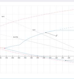 p m diagram m negative [ 1459 x 898 Pixel ]