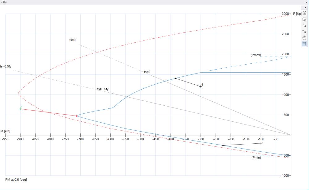 medium resolution of p m diagram m negative