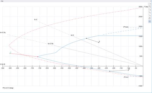 small resolution of p m diagram m negative