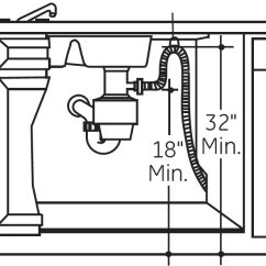 How To Wire A Hot Tub Diagram 99 Civic Ex Wiring The Most Common Dishwasher Installation Defect Although New Dishwashers Come From Manufacturer With Drain Looped Up At Side Of Every Manual Still Requires This
