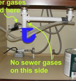 with this improper installation sewer gases have the potential to come back into the dishwasher the diagram below right shows a proper installation  [ 1024 x 768 Pixel ]