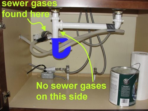 small resolution of with this improper installation sewer gases have the potential to come back into the dishwasher the diagram below right shows a proper installation