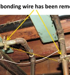 so you get what we had here last week i have pictured below there used to be a bonding wire connected to those clamps but someone removed it  [ 1440 x 1080 Pixel ]
