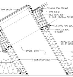 the often missed detail in that diagram is the sheathing on the attic side of the skylight shaft the best material to use as sheathing is rigid foam  [ 1150 x 864 Pixel ]