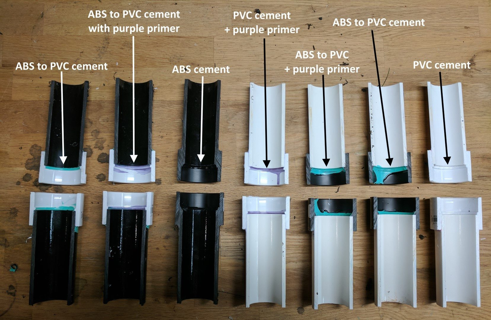 Can I join ABS to PVC?