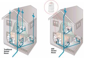 Air admittance valves  StarTribune