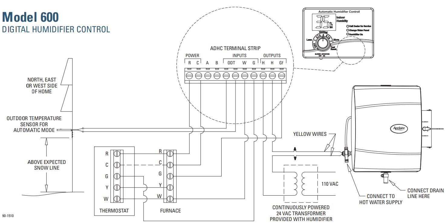 honeywell power humidifier wiring diagram speaker crossover whole house humidifiers harm houses still structure tech home automatic
