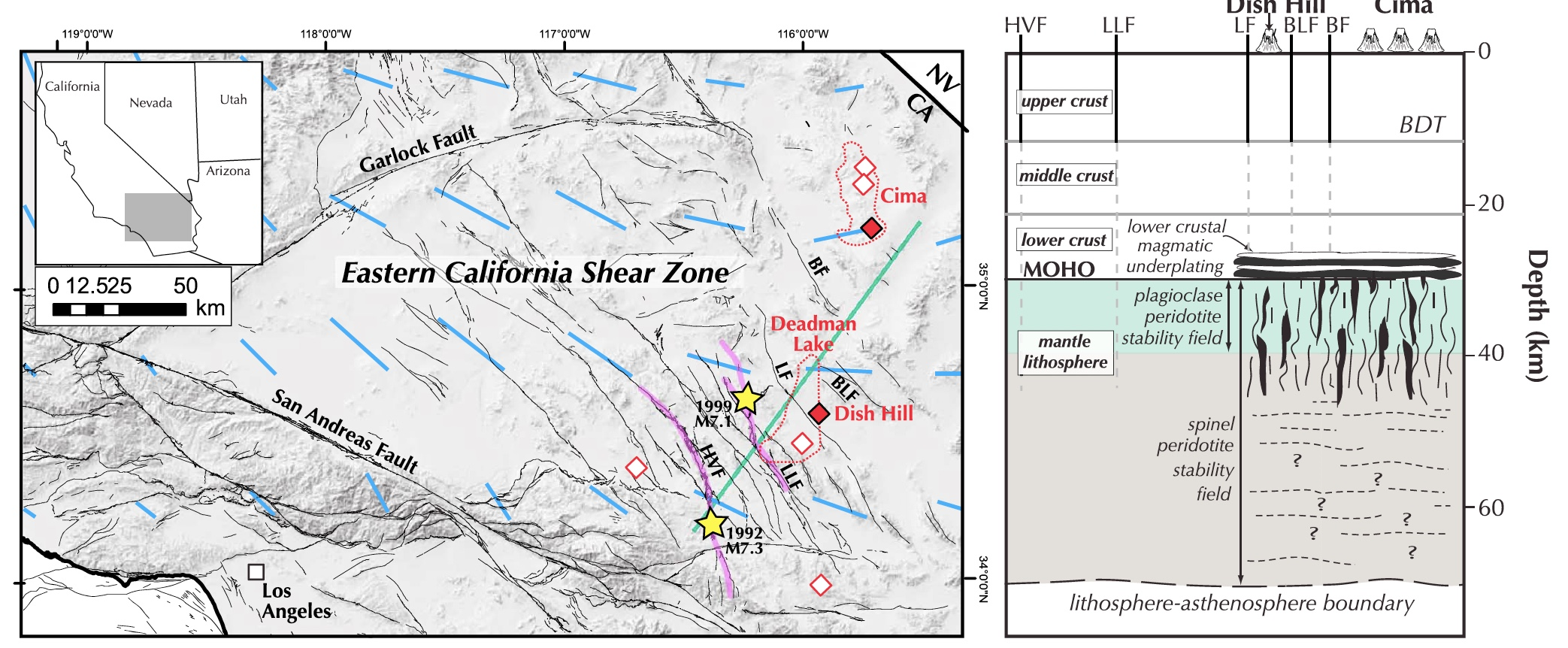 Rheology of the Lithospheric Mantle Projects | Structural Geology
