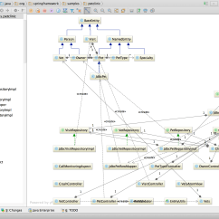 Free Tool To Draw Architecture Diagram Razor Mini Chopper Wiring Structurizr Help About Reverse Engineering A Codebase