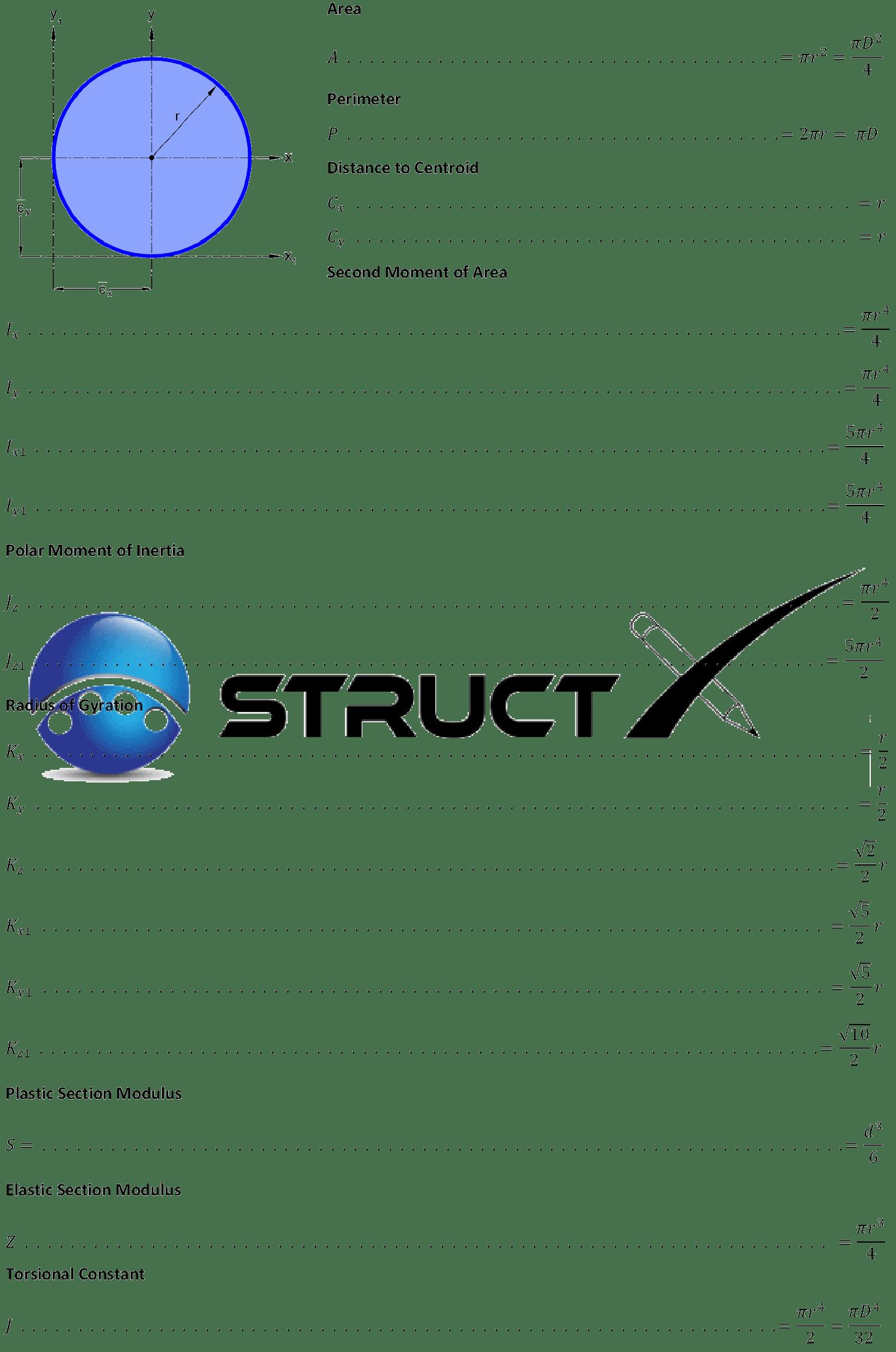 Polar Modulus Of Section. Rectangular Angle Geometric