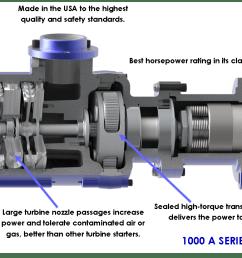 asc turbine series [ 1402 x 722 Pixel ]