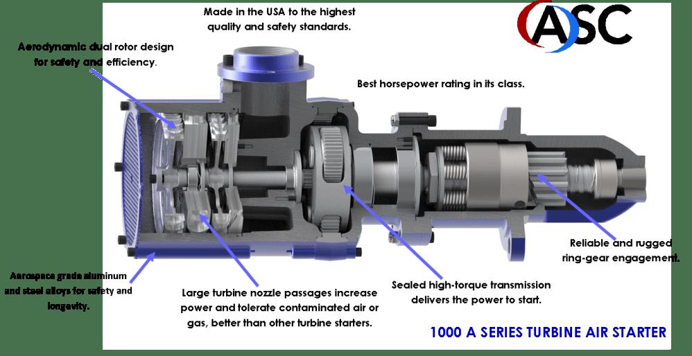 medium resolution of asc turbine series