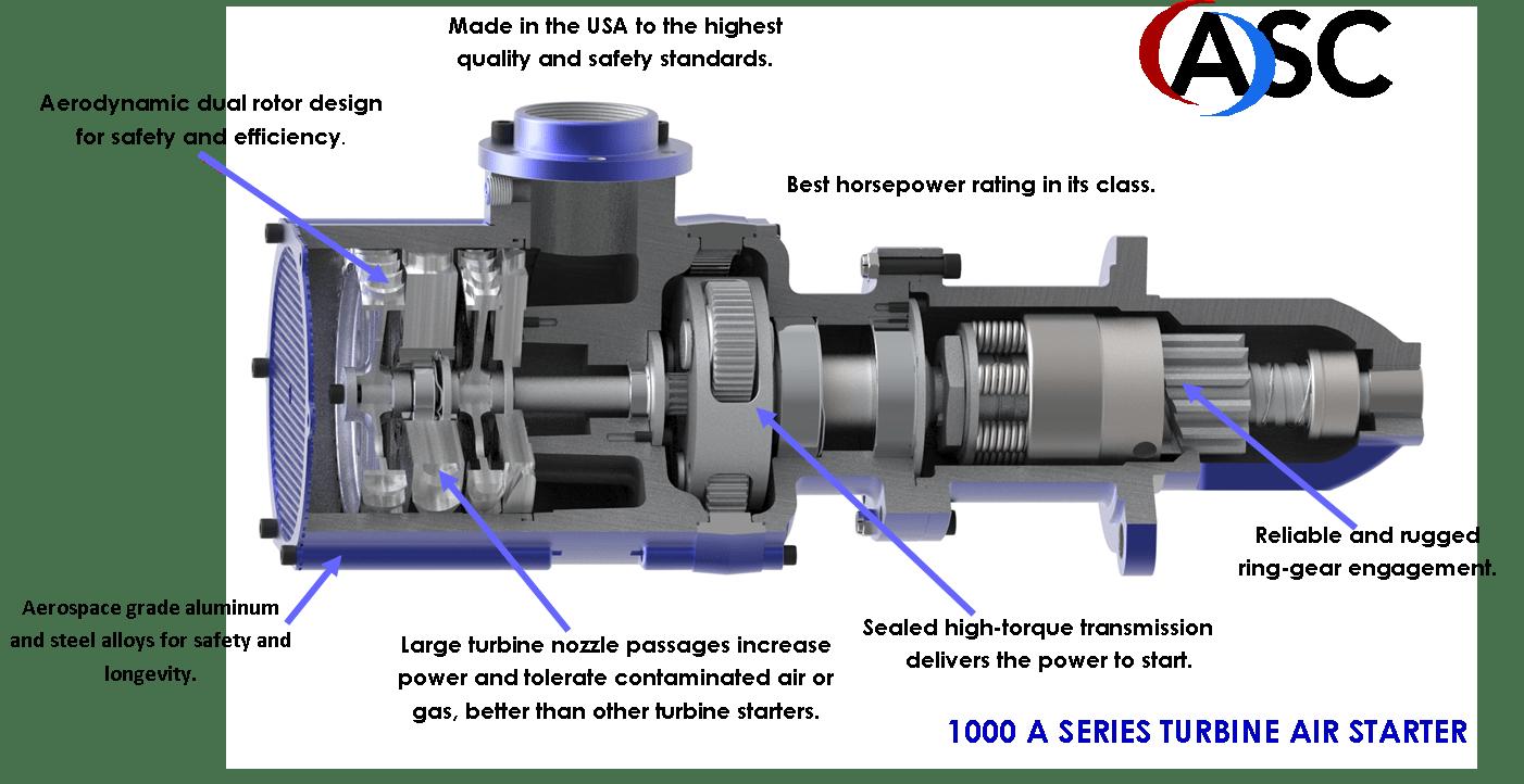 hight resolution of asc turbine series